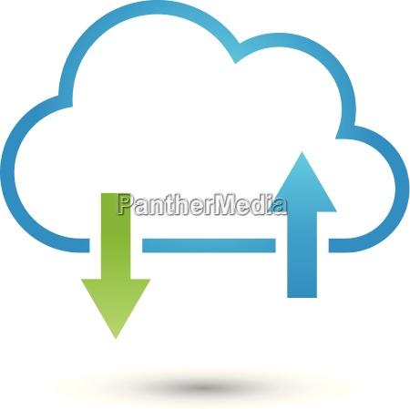 cloud computingcloudinternetnetwork