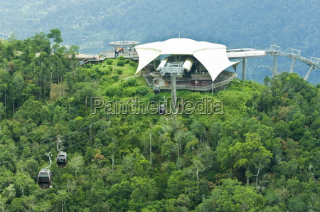 canopy cable car tour langkawi island