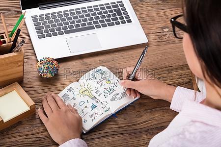 woman drawing start up business plan